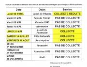 Etat de l'Activité du Service de Collecte des déchets ménagers