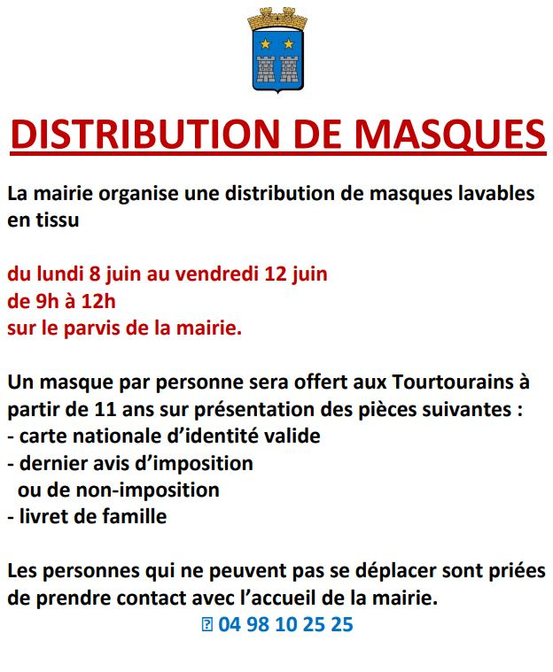 distribution_masques